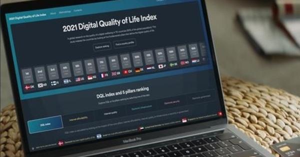 Romlott a digitális jólét Magyarországon